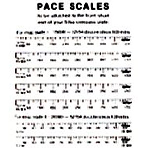 Willy's Pacing scales